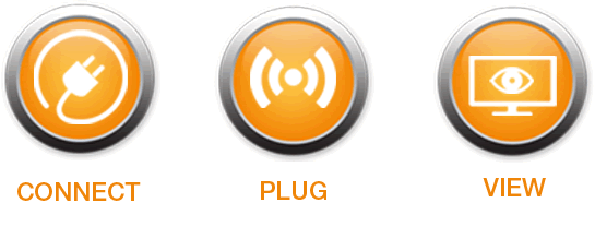 Connect, Plug, View